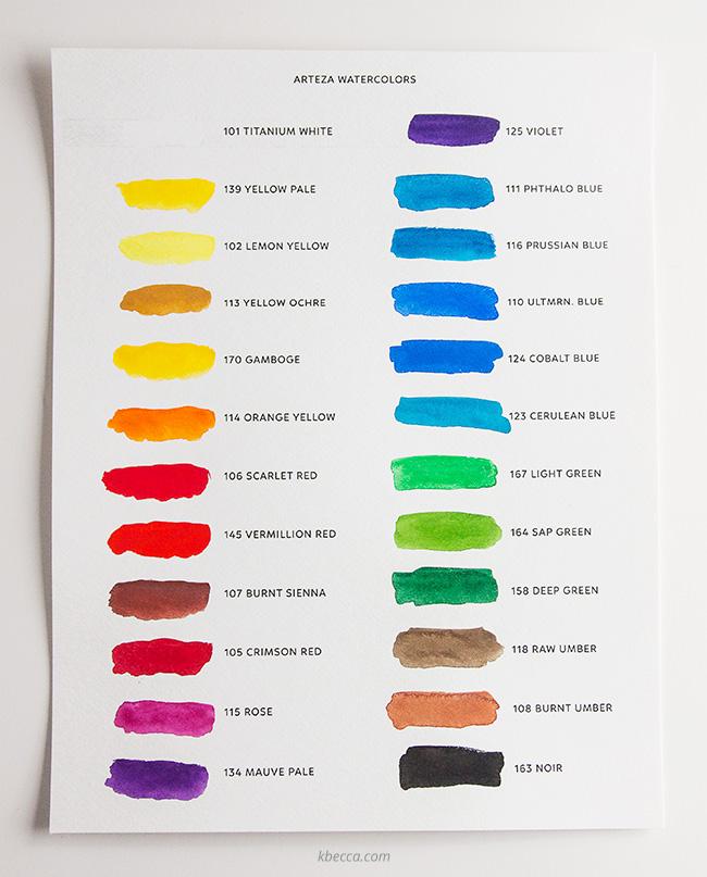 Arteza Watercolors Swatch Chart (Set of 24)