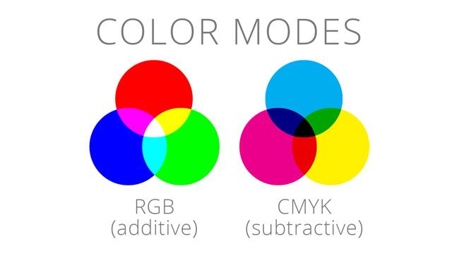 RGB & CMYK Color Modes